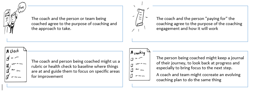 Notes from the secret agile playbook creating a coaching agreement coaching agreement platinumwayz