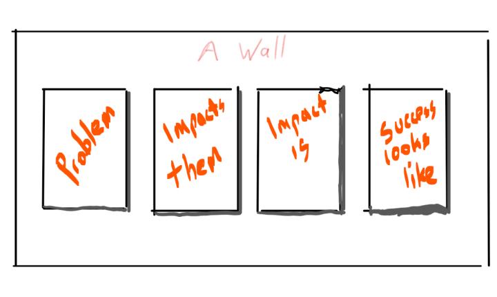 a wall a