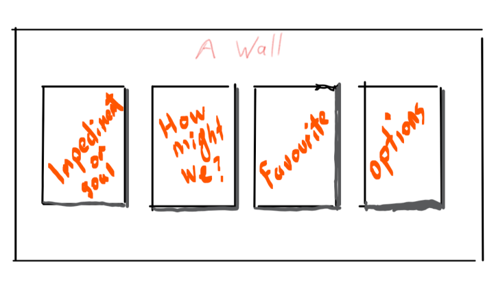 a wall c