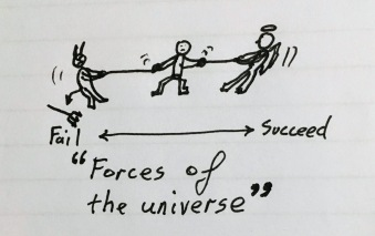forces of universe