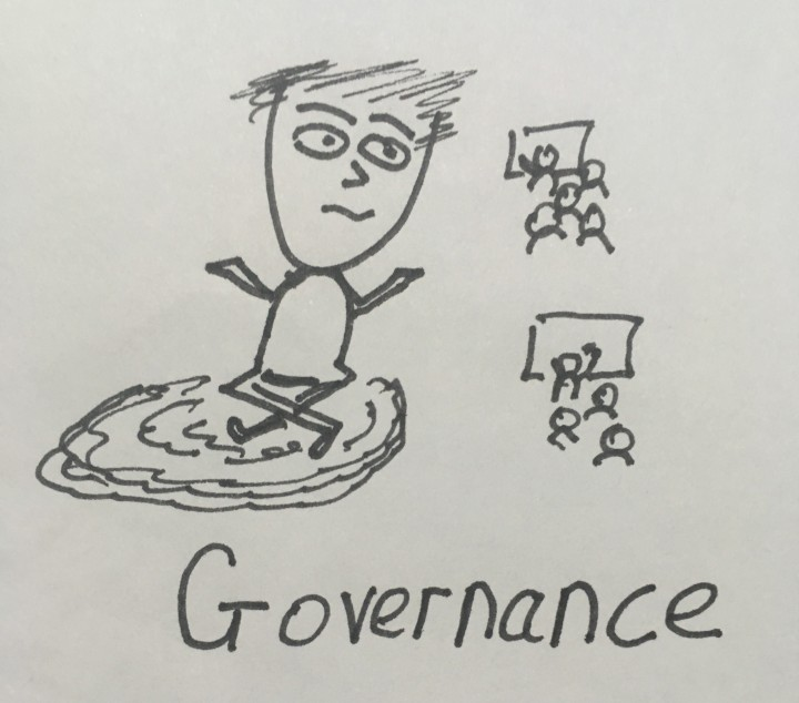 PM as governance