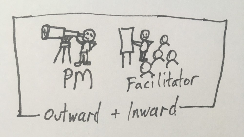 PM outward model