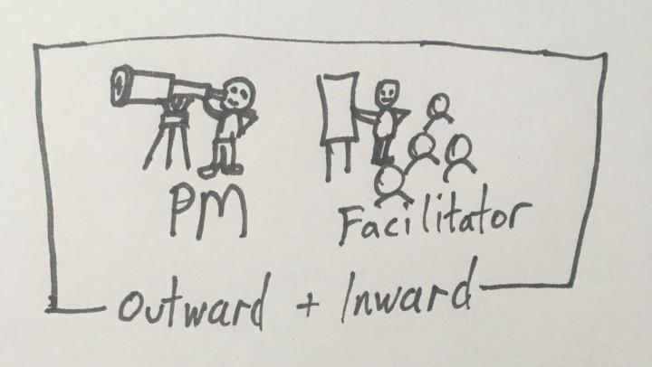 PM outward model